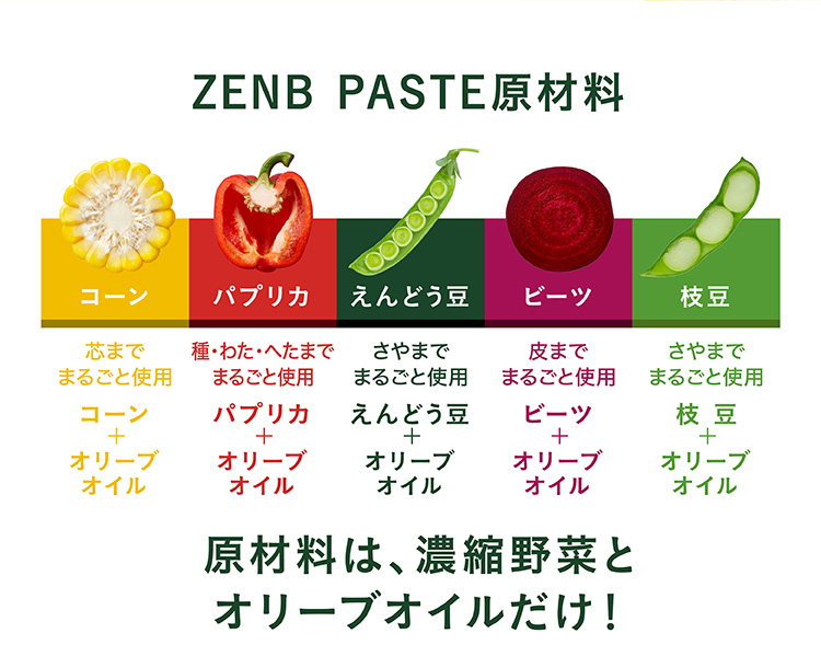 ZENB PASTEの原材料は、濃縮野菜とオリーブオイルだけ。